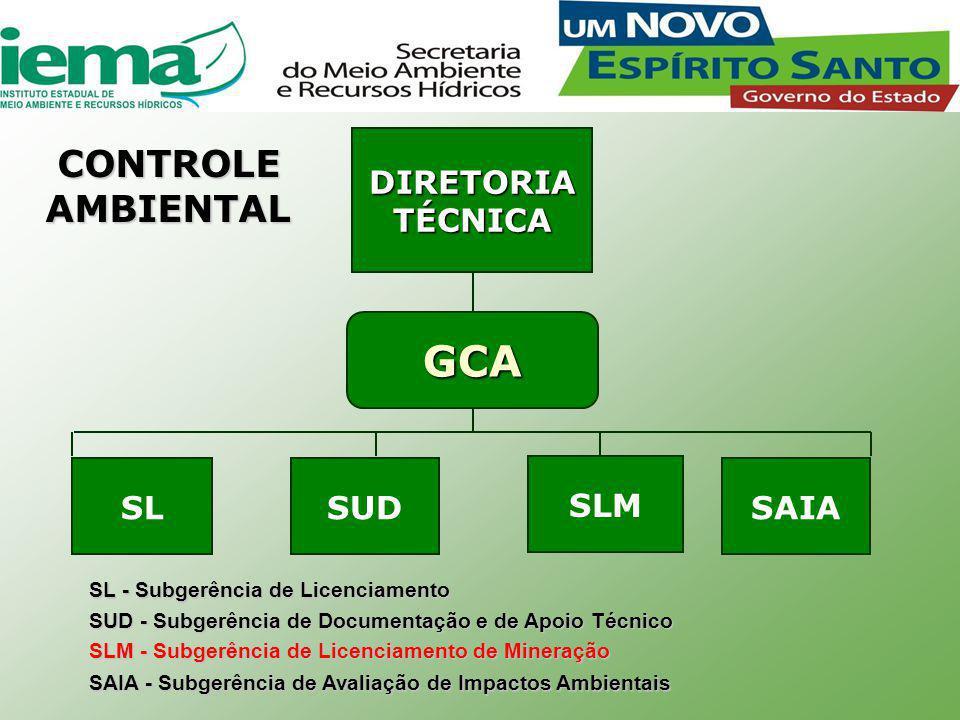 GCA CONTROLE AMBIENTAL DIRETORIA TÉCNICA SL SUD SLM SAIA