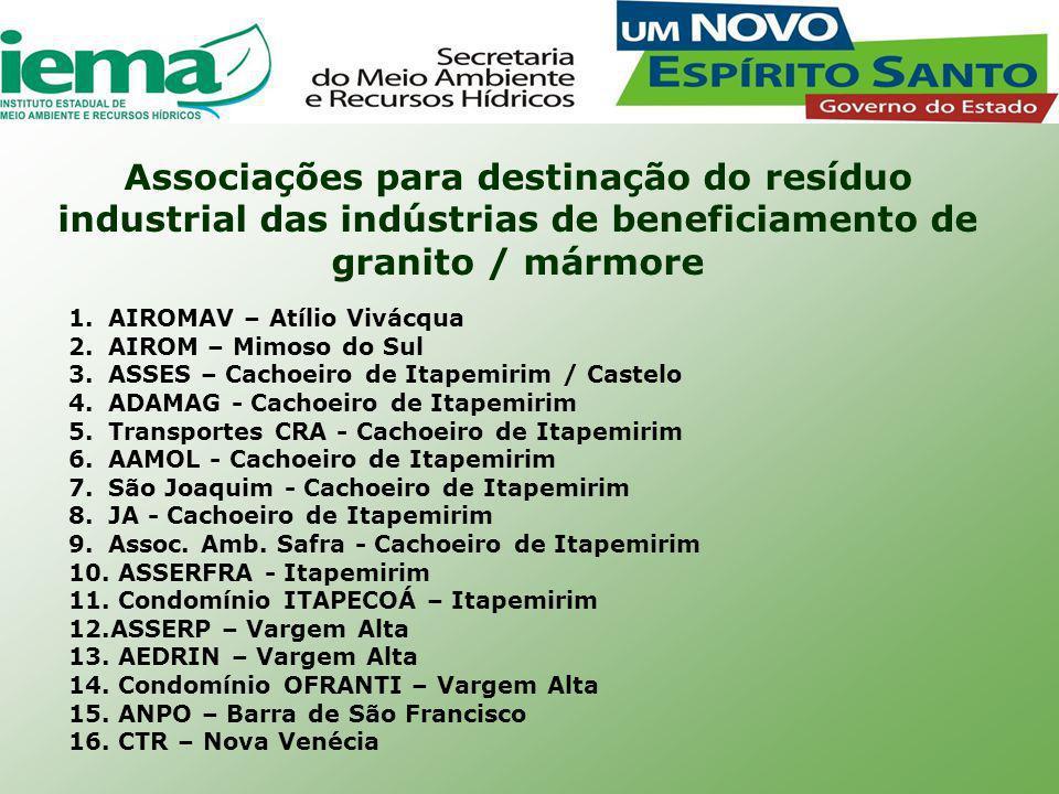 Associações para destinação do resíduo industrial das indústrias de beneficiamento de granito / mármore