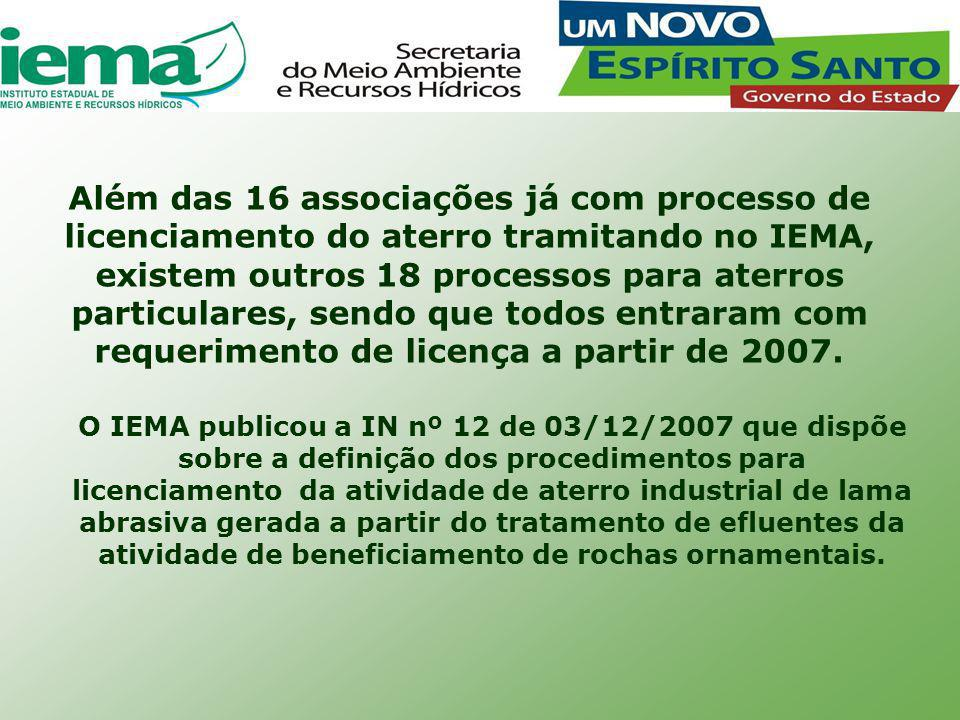 Além das 16 associações já com processo de licenciamento do aterro tramitando no IEMA, existem outros 18 processos para aterros particulares, sendo que todos entraram com requerimento de licença a partir de 2007.