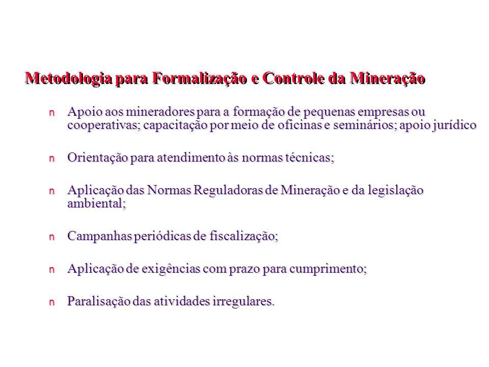 Metodologia para Formalização e Controle da Mineração