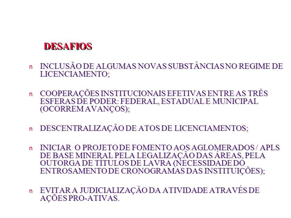 DESAFIOS INCLUSÃO DE ALGUMAS NOVAS SUBSTÂNCIAS NO REGIME DE LICENCIAMENTO;