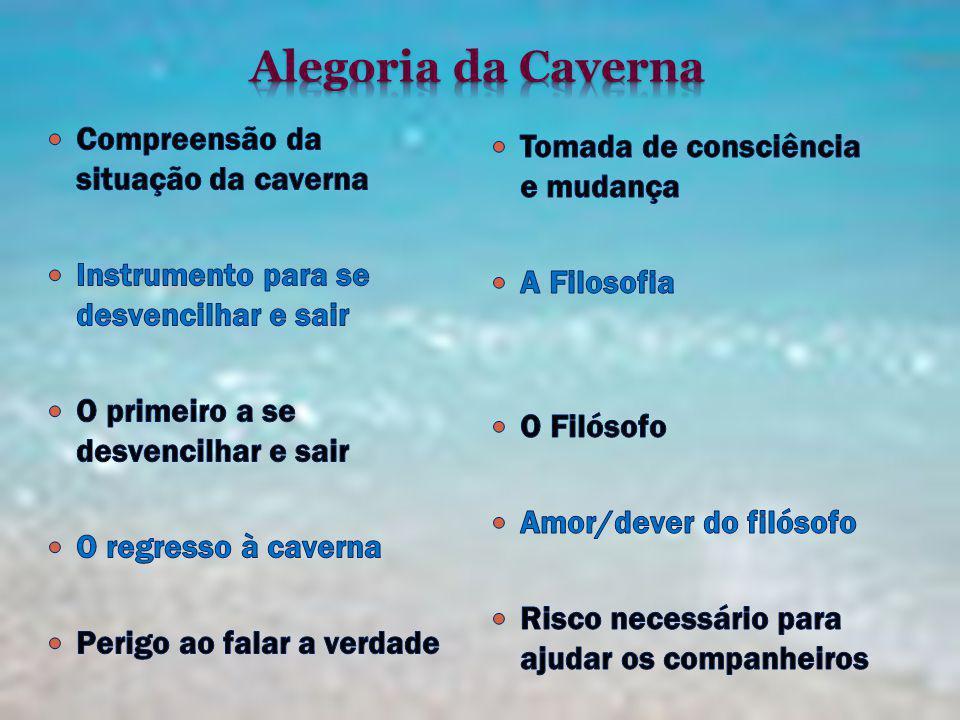 Alegoria da Caverna Compreensão da situação da caverna