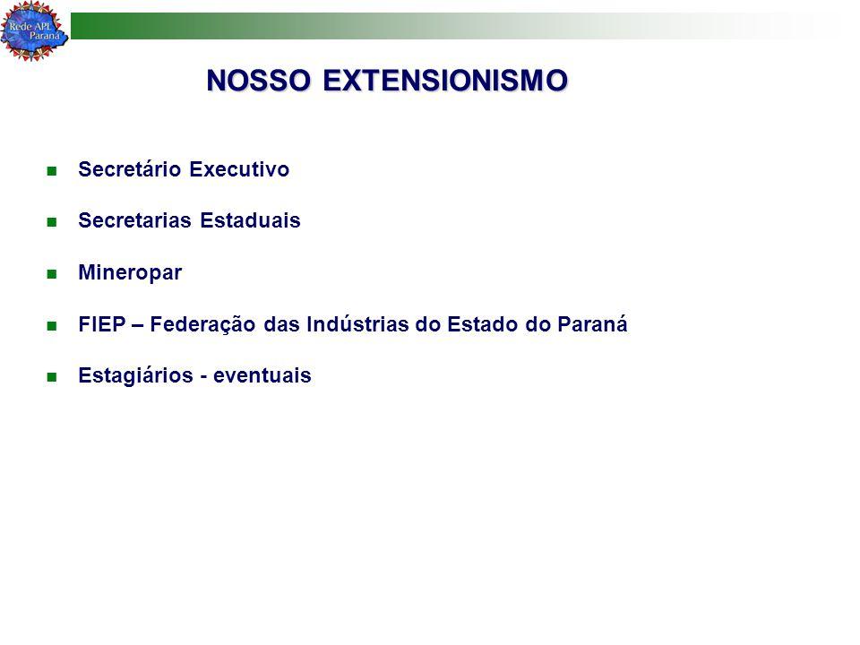 NOSSO EXTENSIONISMO Secretário Executivo Secretarias Estaduais