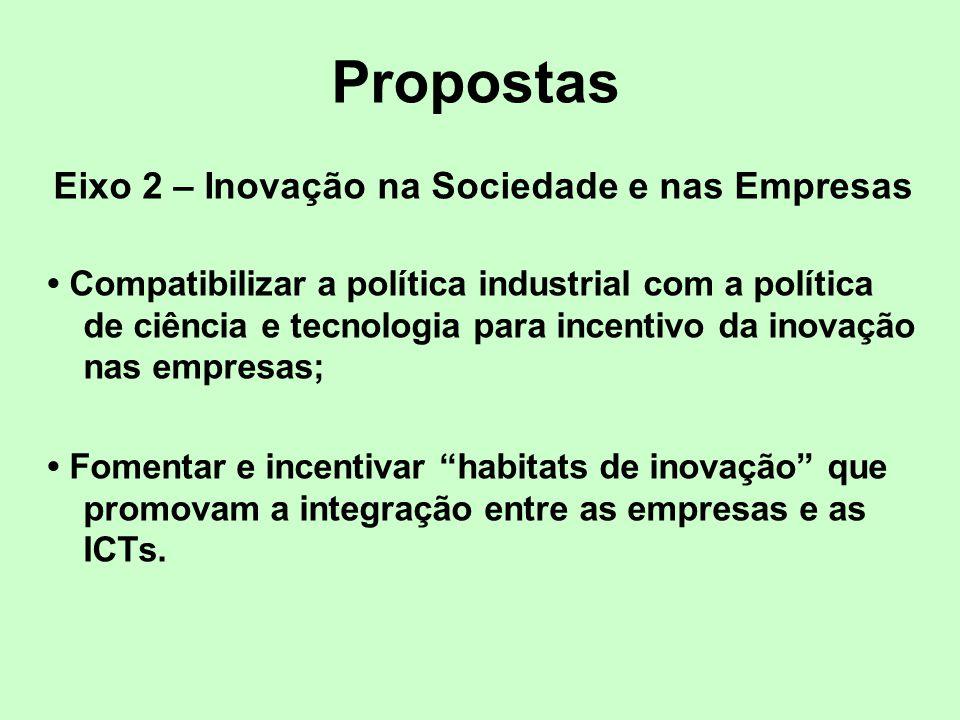 Eixo 2 – Inovação na Sociedade e nas Empresas