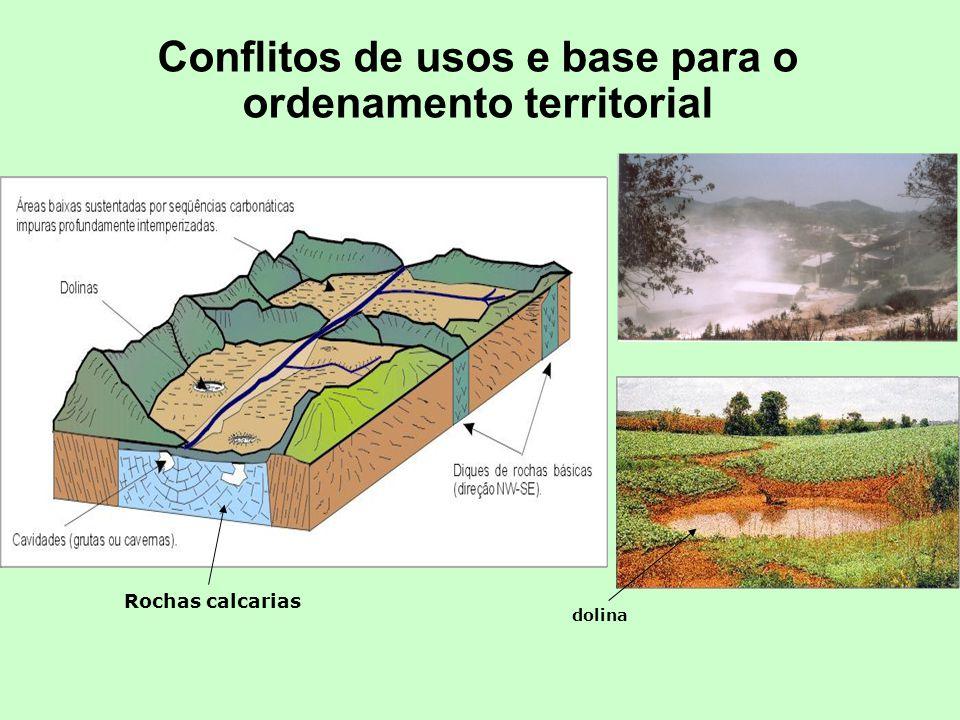 Conflitos de usos e base para o ordenamento territorial