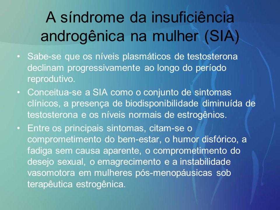 A síndrome da insuficiência androgênica na mulher (SIA)