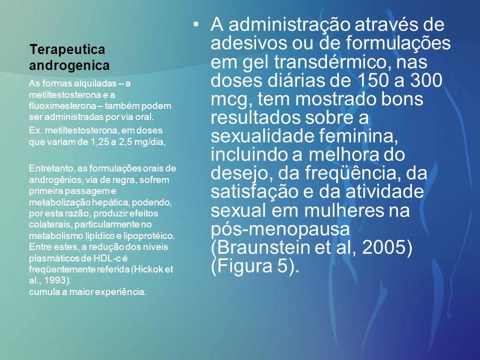 Terapeutica androgenica