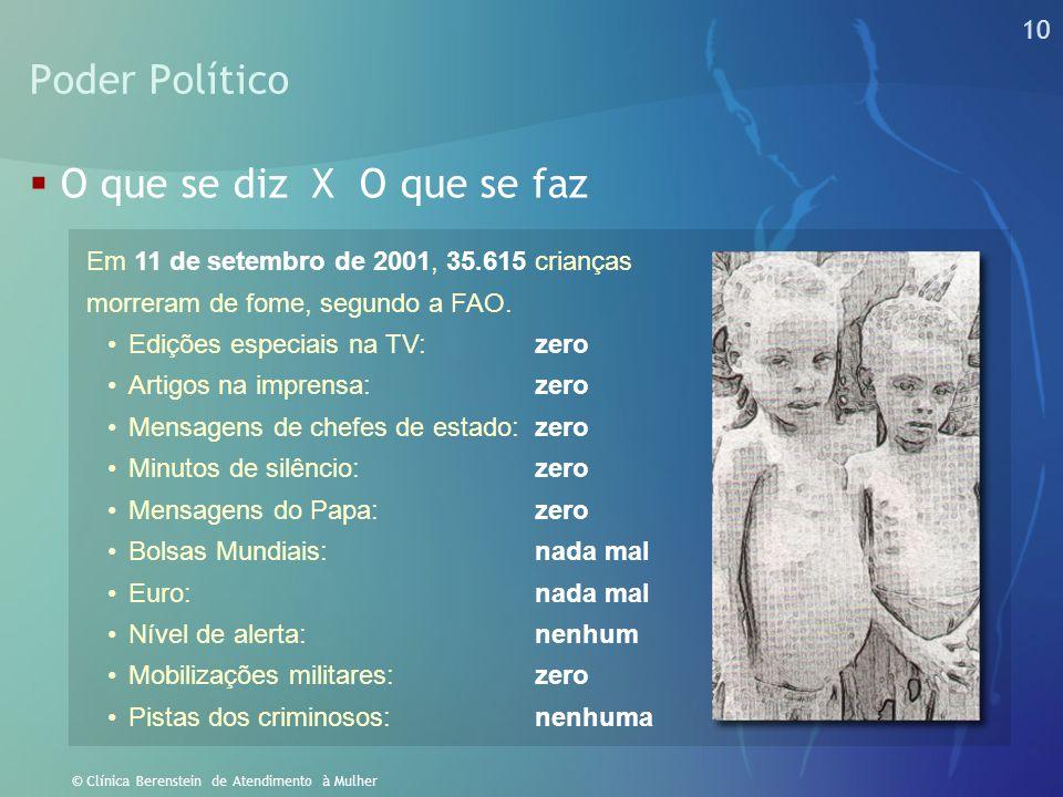 Poder Político O que se diz X O que se faz