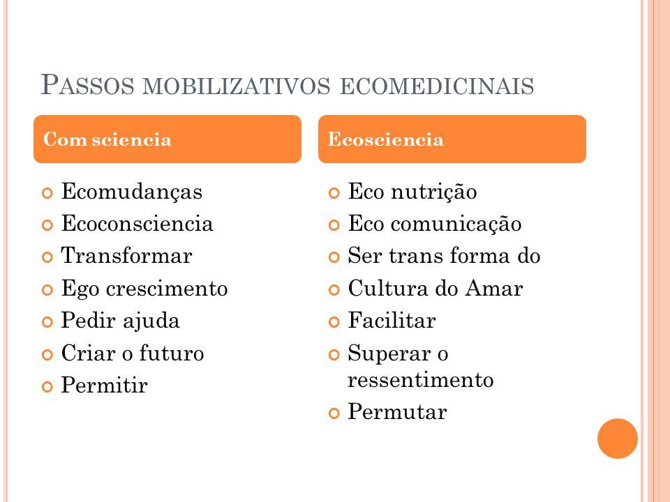 Passos mobilizativos ecomedicinais