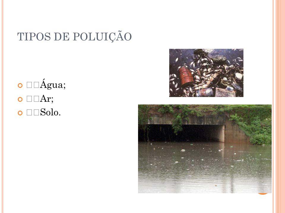 TIPOS DE POLUIÇÃO Água; Ar; Solo.