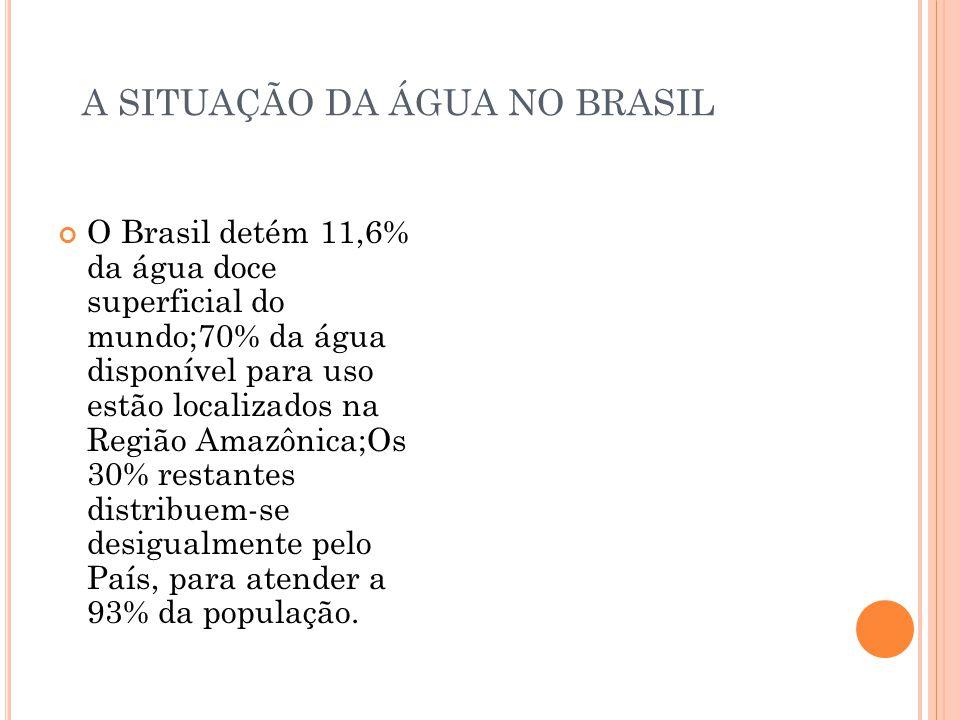 A SITUAÇÃO DA ÁGUA NO BRASIL