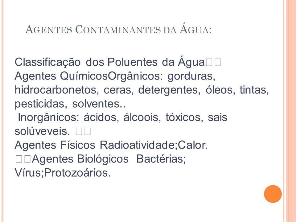 Agentes Contaminantes da Água:
