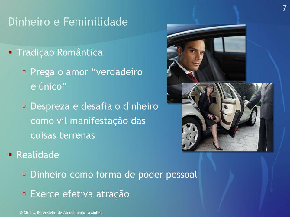Dinheiro e Feminilidade