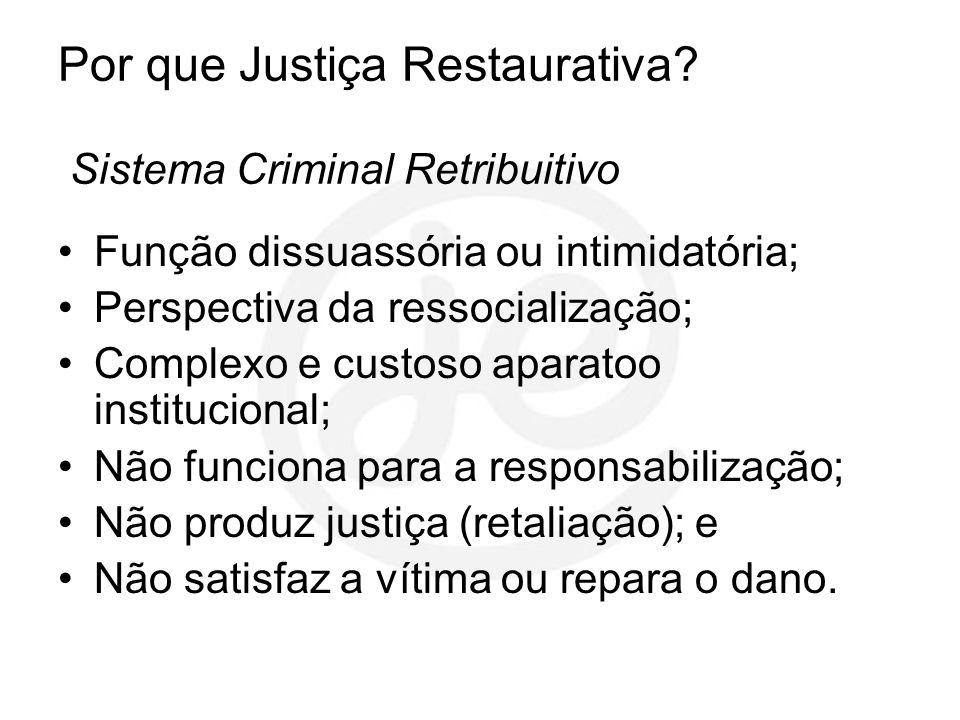 Por que Justiça Restaurativa Sistema Criminal Retribuitivo