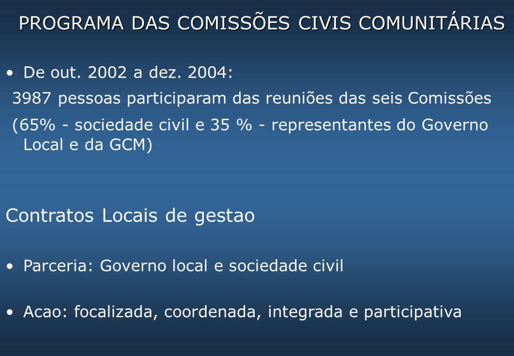 EXEMPLO DE CONTRATO LOCAL DE GESTÃO