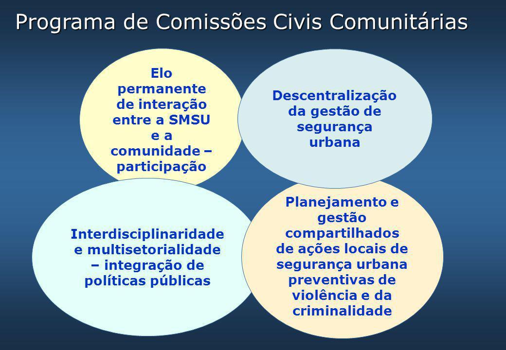 Programa de Comissões Civis Comunitárias