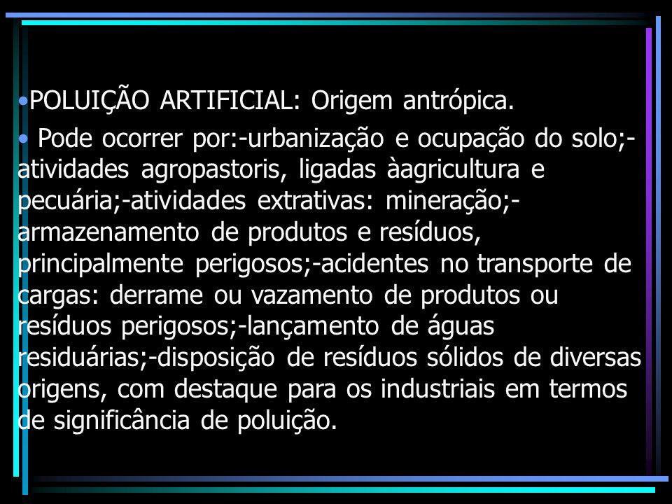 POLUIÇÃO ARTIFICIAL: Origem antrópica.