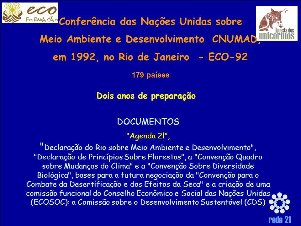 Conferência das Nações Unidas sobre