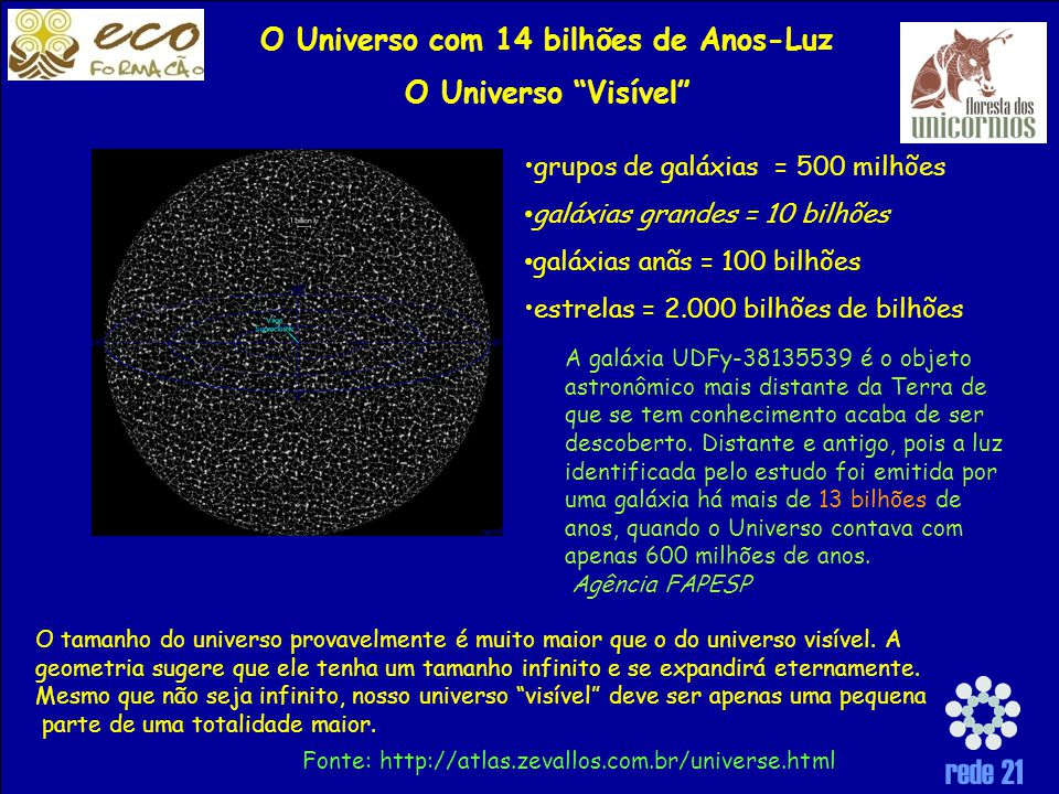 O Universo com 14 bilhões de Anos-Luz