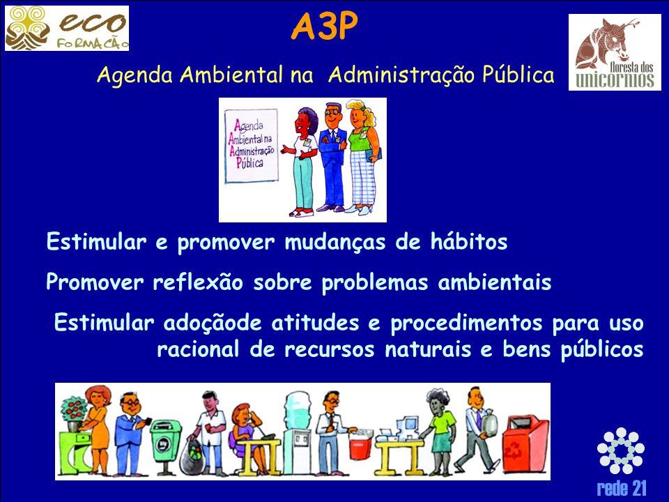 A3P Agenda Ambiental na Administração Pública