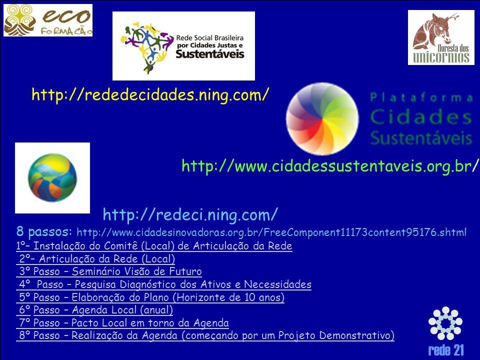 http://rededecidades.ning.com/ http://www.cidadessustentaveis.org.br/