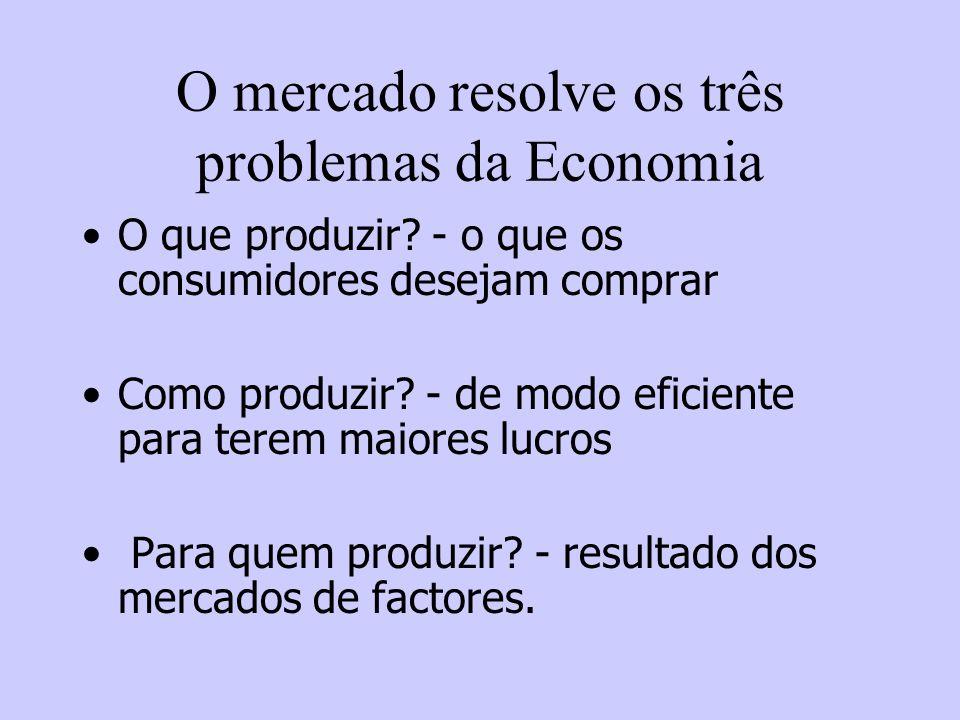O mercado resolve os três problemas da Economia