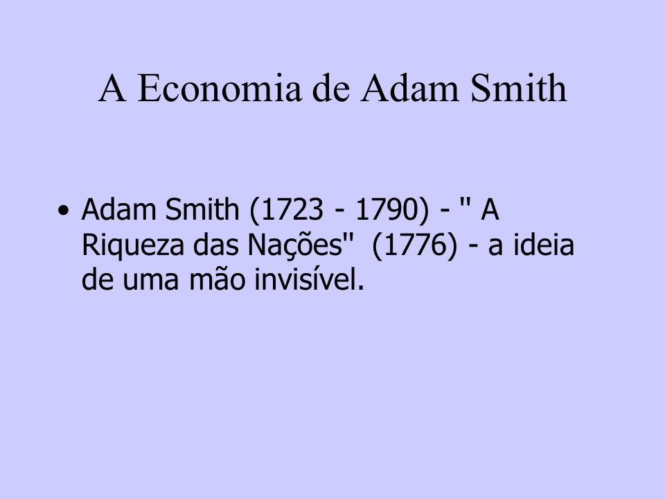 A Economia de Adam Smith