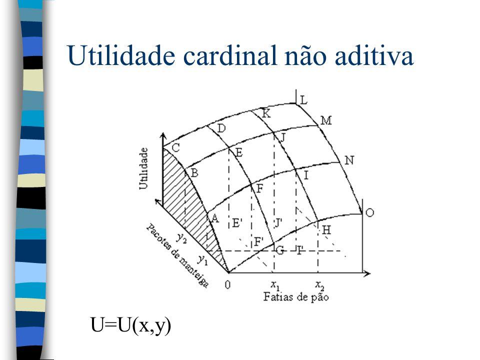 Utilidade cardinal não aditiva