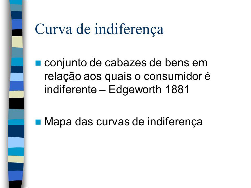 Curva de indiferença conjunto de cabazes de bens em relação aos quais o consumidor é indiferente – Edgeworth 1881.
