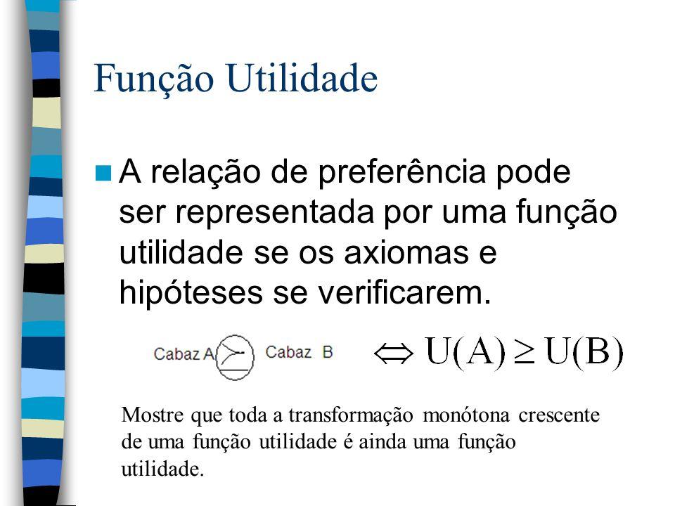 Função Utilidade A relação de preferência pode ser representada por uma função utilidade se os axiomas e hipóteses se verificarem.