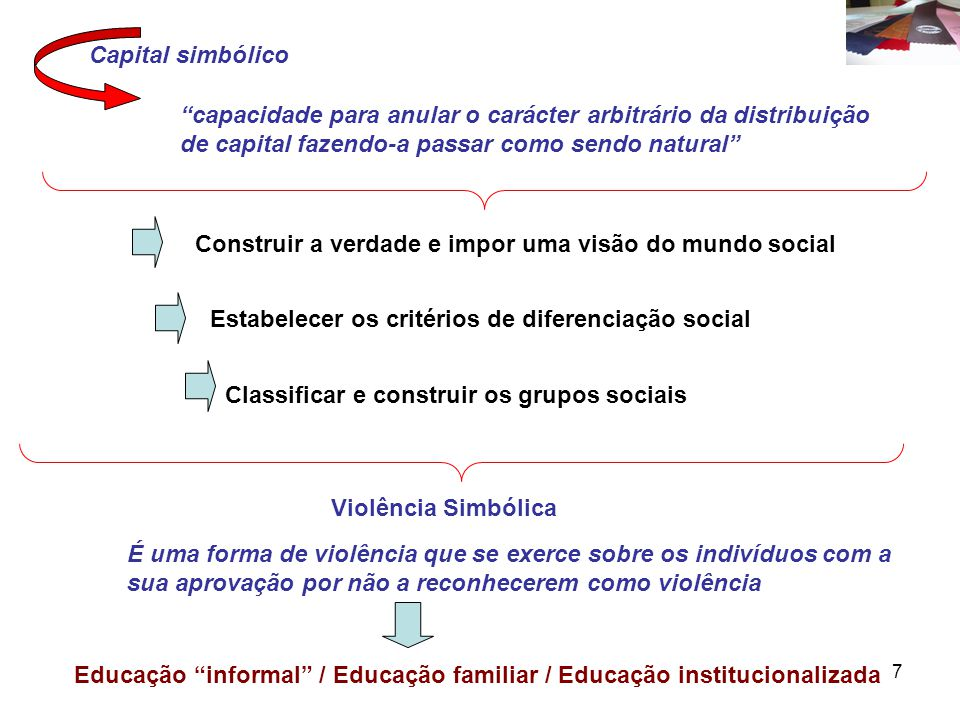 Capital simbólico capacidade para anular o carácter arbitrário da distribuição de capital fazendo-a passar como sendo natural