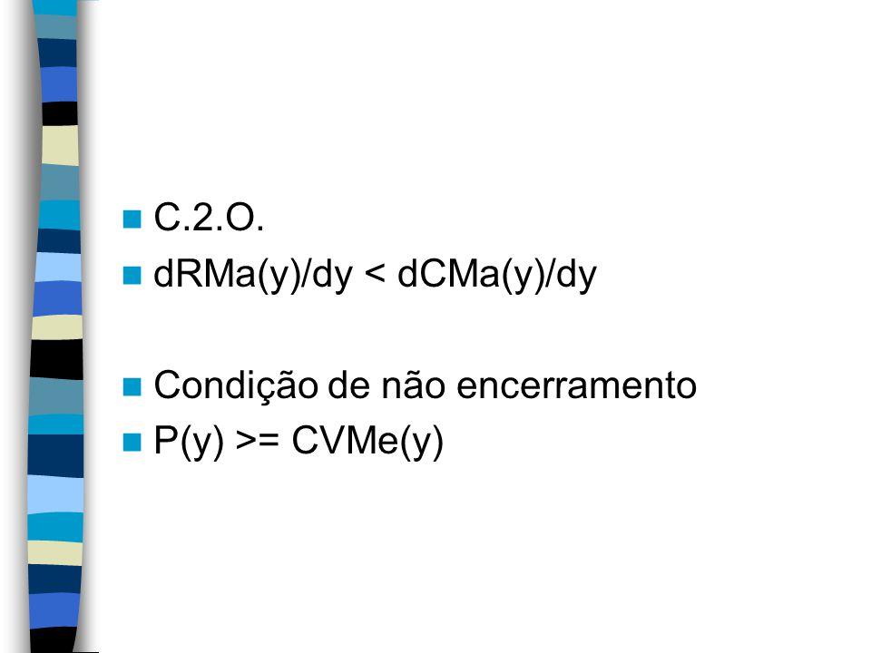 C.2.O. dRMa(y)/dy < dCMa(y)/dy Condição de não encerramento P(y) >= CVMe(y)