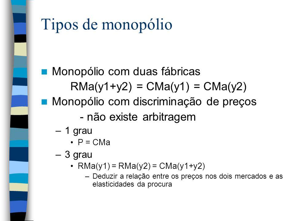 Tipos de monopólio Monopólio com duas fábricas