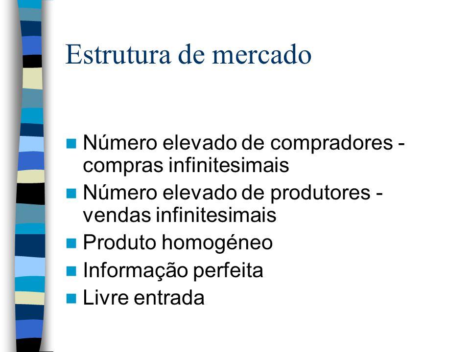 Estrutura de mercado Número elevado de compradores - compras infinitesimais. Número elevado de produtores - vendas infinitesimais.