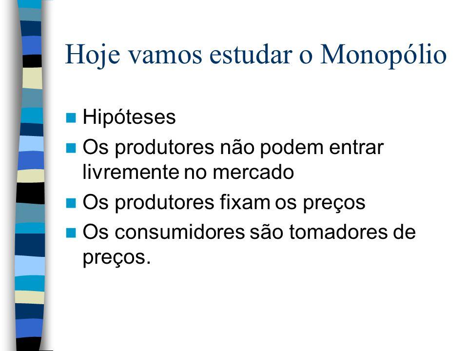 Hoje vamos estudar o Monopólio
