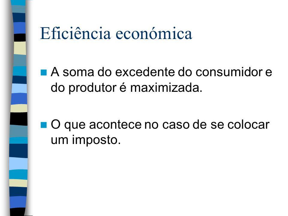 Eficiência económica A soma do excedente do consumidor e do produtor é maximizada.