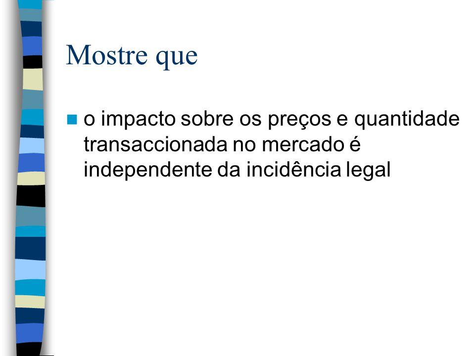 Mostre que o impacto sobre os preços e quantidade transaccionada no mercado é independente da incidência legal.