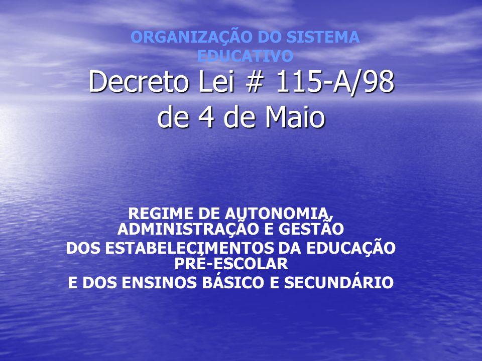 Decreto Lei # 115-A/98 de 4 de Maio