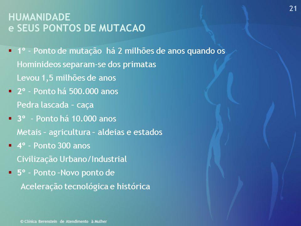 HUMANIDADE e SEUS PONTOS DE MUTACAO