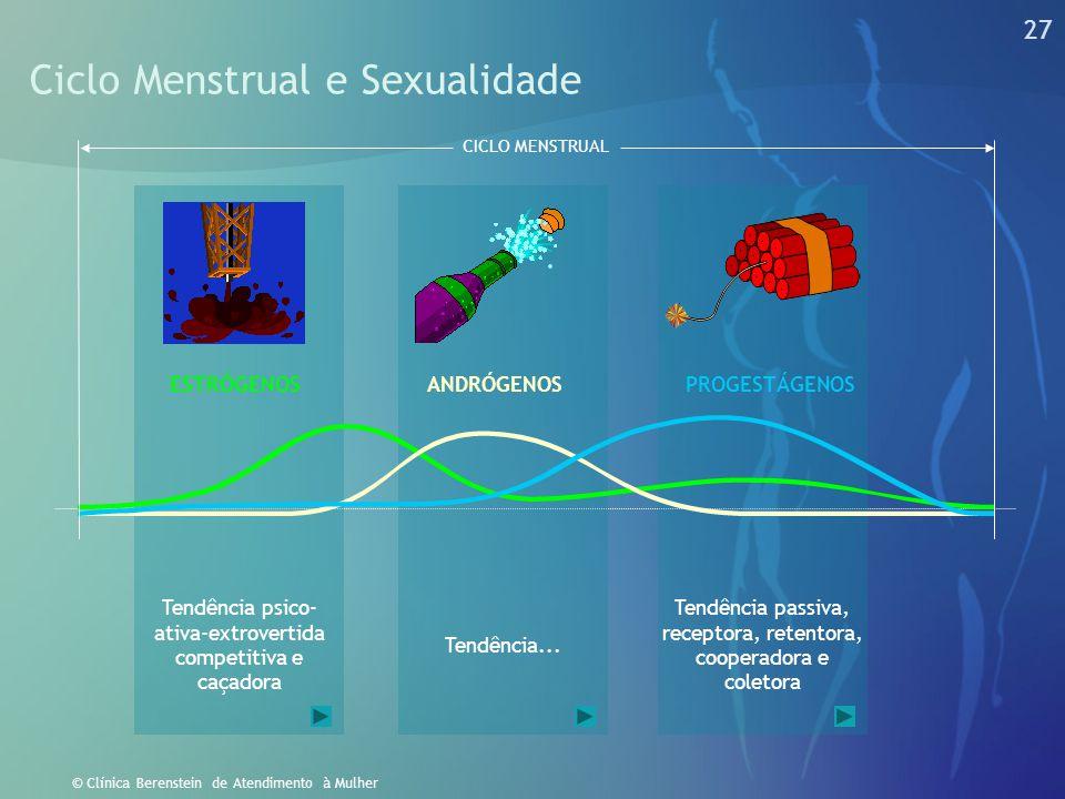 Ciclo Menstrual e Sexualidade