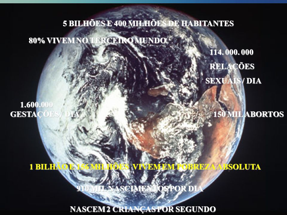 5 BILHÕES E 400 MILHÕES DE HABITANTES
