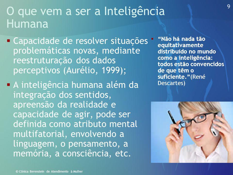 O que vem a ser a Inteligência Humana