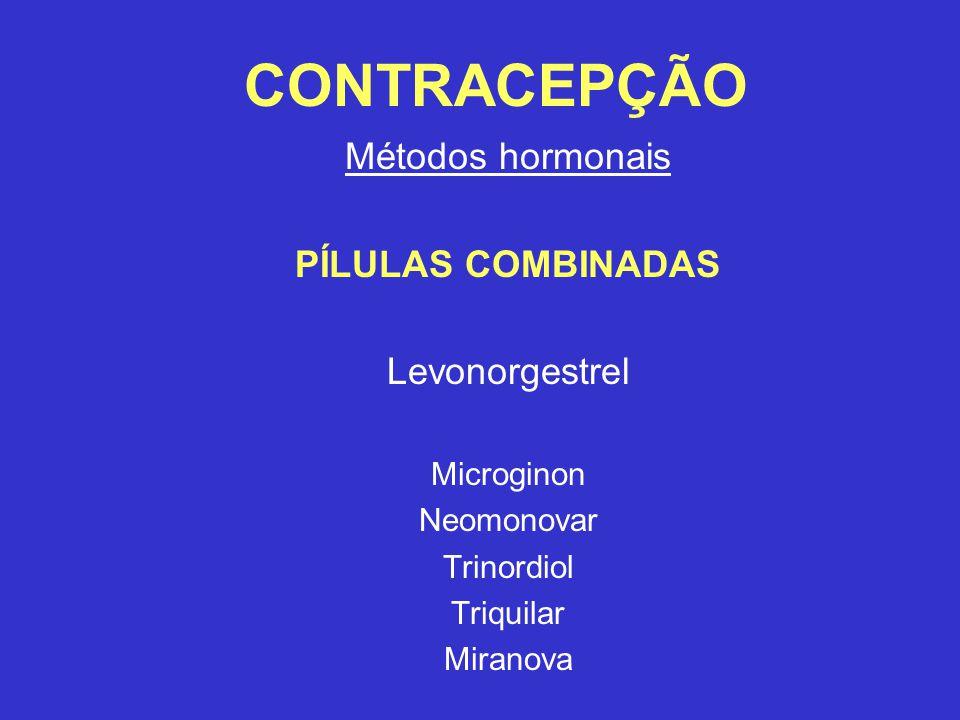 CONTRACEPÇÃO Métodos hormonais PÍLULAS COMBINADAS Levonorgestrel