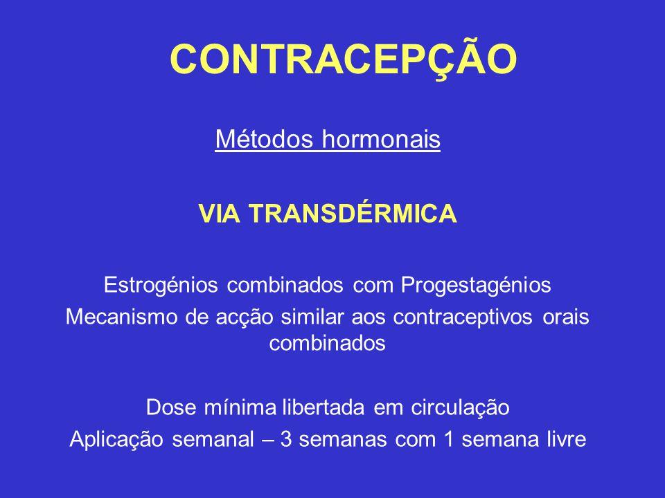CONTRACEPÇÃO Métodos hormonais VIA TRANSDÉRMICA