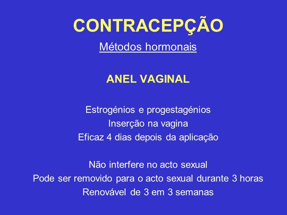 CONTRACEPÇÃO Métodos hormonais ANEL VAGINAL
