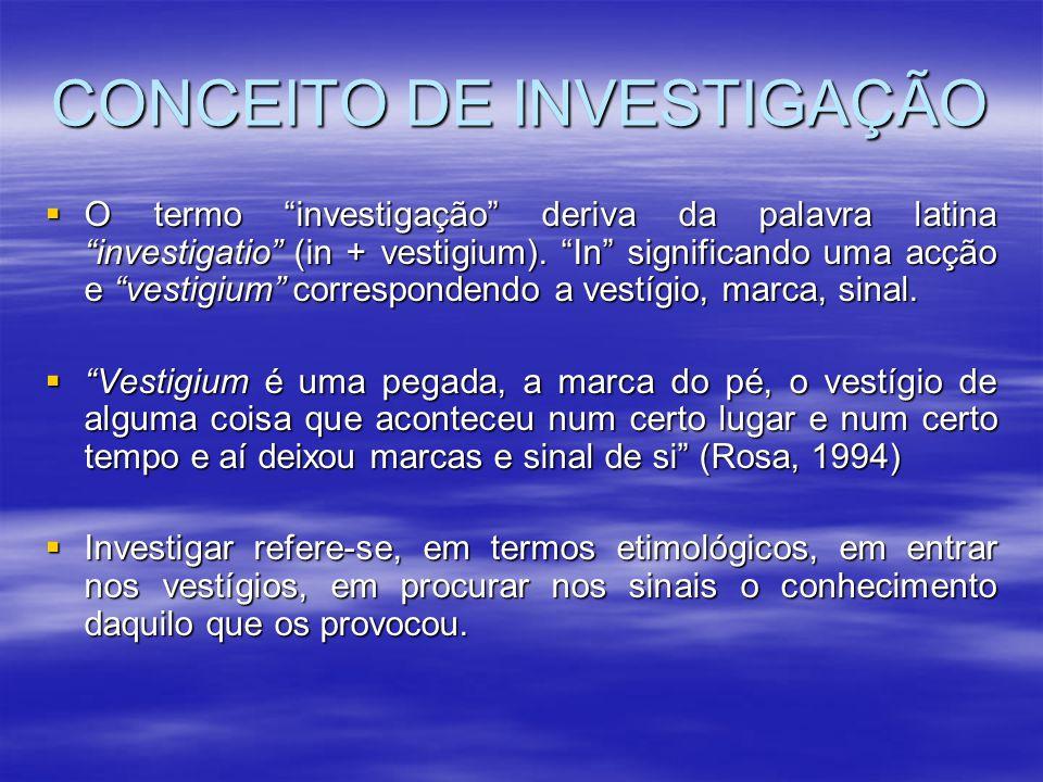 CONCEITO DE INVESTIGAÇÃO