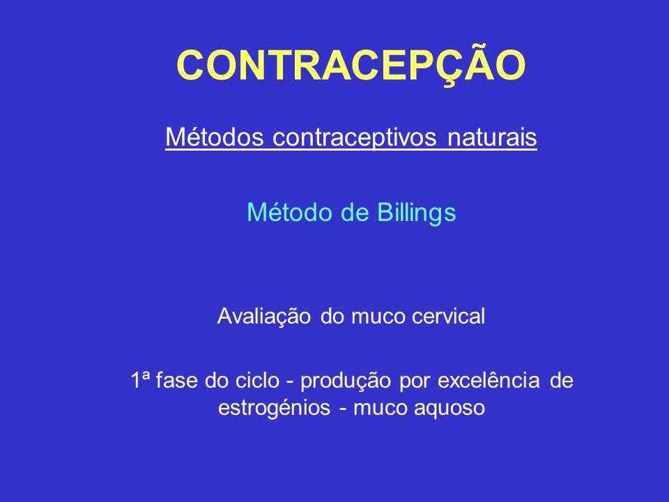CONTRACEPÇÃO Métodos contraceptivos naturais Método de Billings