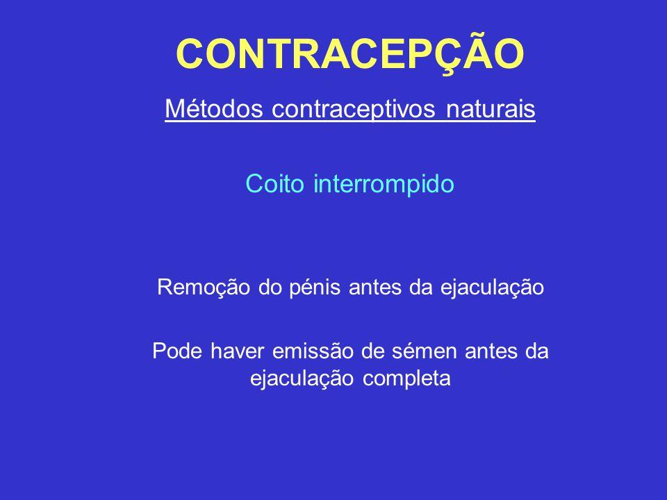 CONTRACEPÇÃO Métodos contraceptivos naturais Coito interrompido