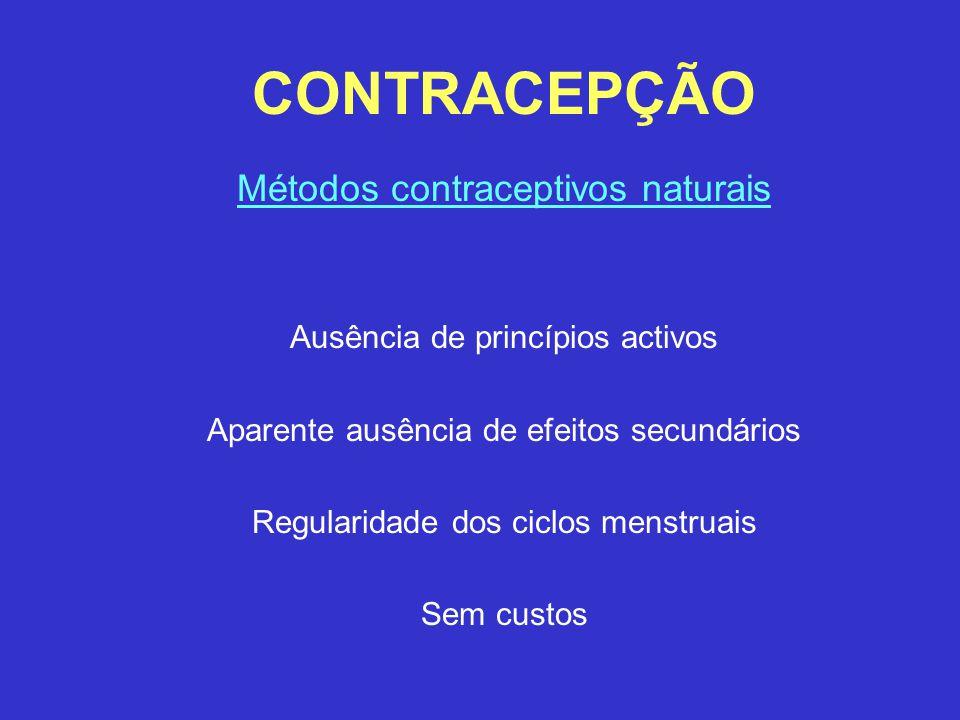CONTRACEPÇÃO Métodos contraceptivos naturais