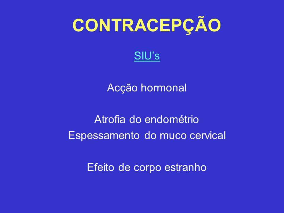 CONTRACEPÇÃO SIU's Acção hormonal Atrofia do endométrio